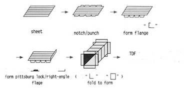 Roll Forming Machine|Roll Formed Products——JACK-AIVA