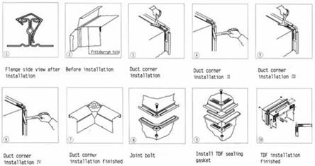Hvac Duct Smacna Hvac Duct Construction Standards Free
